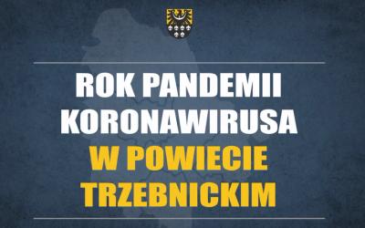 covid-19 powiat trzebnicki
